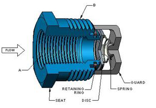 dft-basic-check - threaded valve